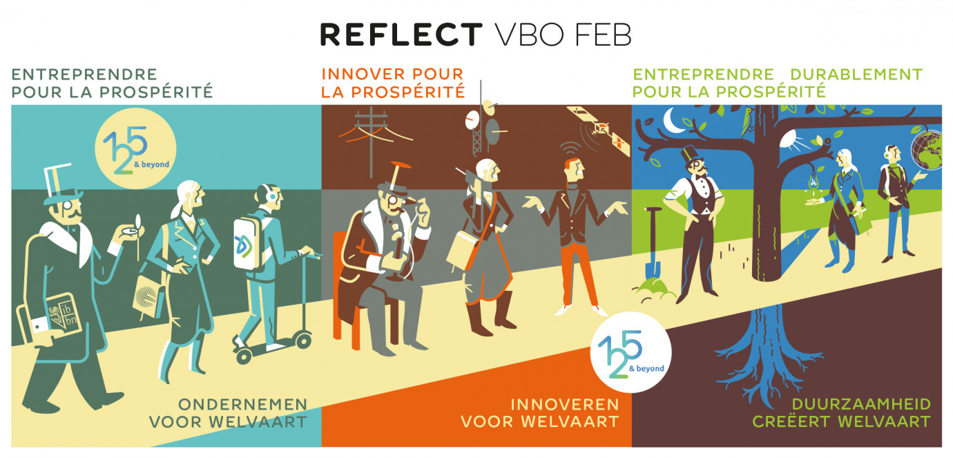 Reflect VBO-FEB cover door Peter Willems